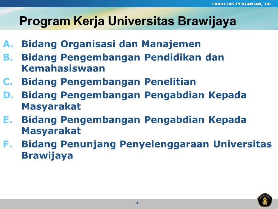FAKULTAS PERTANIAN, UB 9 Program Kerja Universitas Brawijaya A.Bidang Organisasi dan Manajemen B.Bidang Pengembangan Pendidikan dan Kemahasiswaan C.Bi