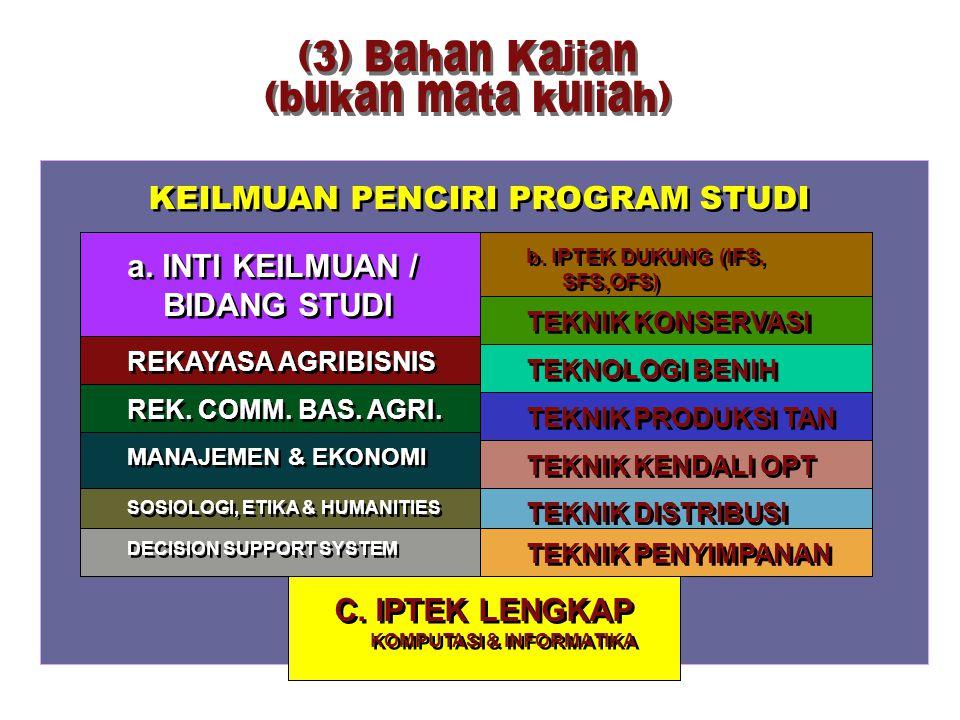KEILMUAN PENCIRI PROGRAM STUDI a. INTI KEILMUAN / BIDANG STUDI REKAYASA AGRIBISNIS REK. COMM. BAS. AGRI. MANAJEMEN & EKONOMI SOSIOLOGI, ETIKA & HUMANI
