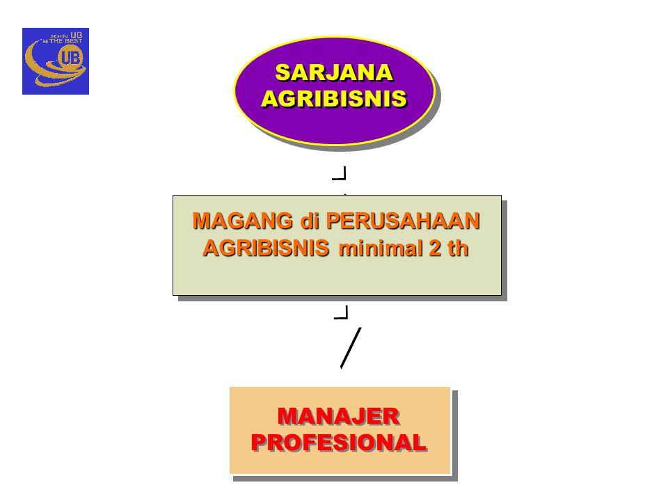 SARJANA AGRIBISNIS MANAJER PROFESIONAL MAGANG di PERUSAHAAN AGRIBISNIS minimal 2 th