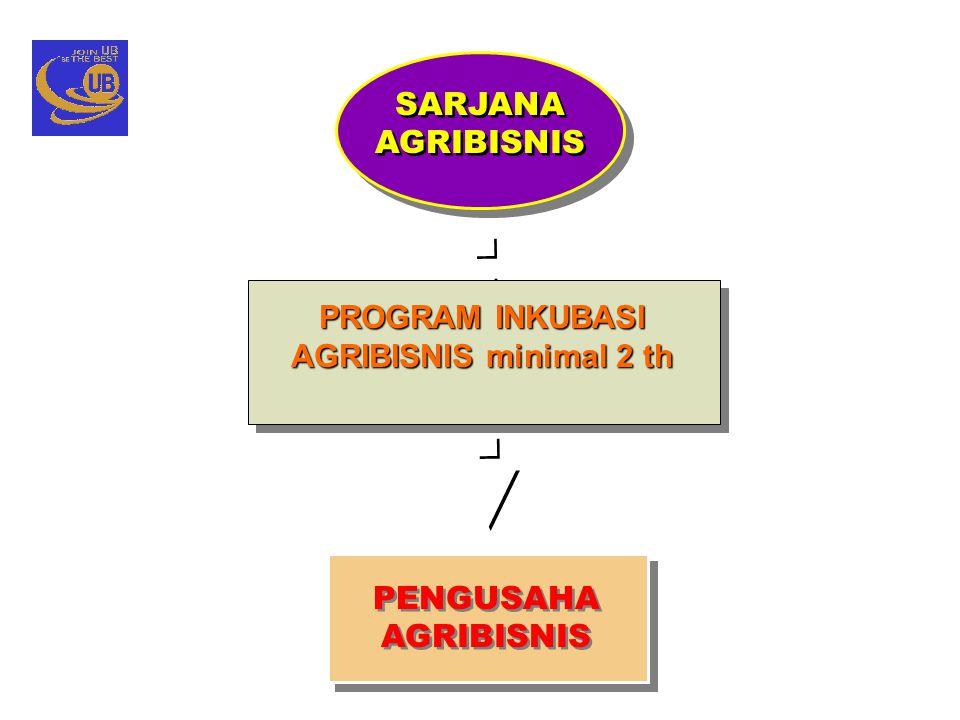 SARJANA AGRIBISNIS PENGUSAHA AGRIBISNIS PROGRAM INKUBASI AGRIBISNIS minimal 2 th