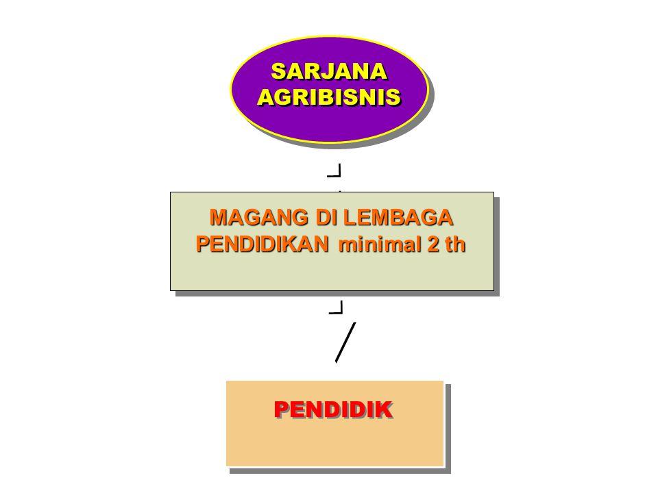 SARJANA AGRIBISNIS PENDIDIK MAGANG DI LEMBAGA PENDIDIKAN minimal 2 th