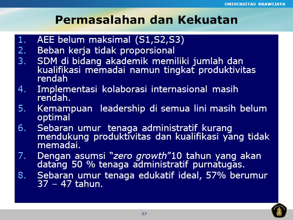 UNIVERSITAS BRAWIJAYA 37 Permasalahan dan Kekuatan 1.AEE belum maksimal (S1,S2,S3) 2.Beban kerja tidak proporsional 3.SDM di bidang akademik memiliki jumlah dan kualifikasi memadai namun tingkat produktivitas rendah 4.Implementasi kolaborasi internasional masih rendah.