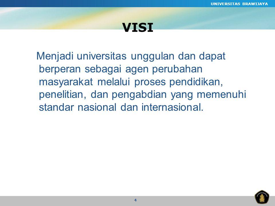 UNIVERSITAS BRAWIJAYA 65 Sekilas Info: BSPT Beberapa Negara Negara BSPT (Rp.