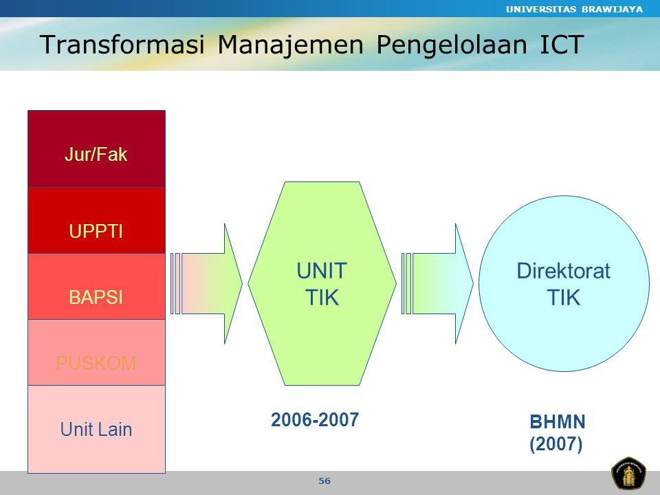 UNIVERSITAS BRAWIJAYA 56 Transformasi Manajemen Pengelolaan ICT Jur/Fak UPPTI BAPSI PUSKOM Unit Lain UNIT TIK Direktorat TIK 2006-2007 BHMN (2007)