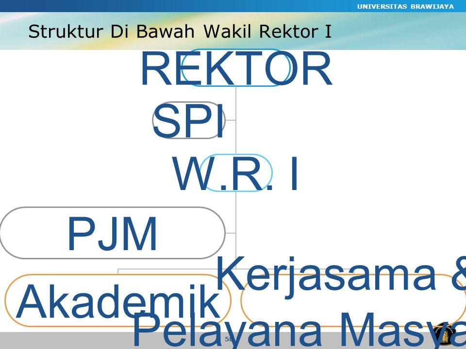 UNIVERSITAS BRAWIJAYA 58 Struktur Di Bawah Wakil Rektor I REKTOR W.R.
