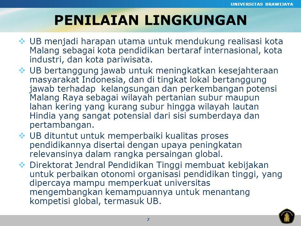 UNIVERSITAS BRAWIJAYA 7 PENILAIAN LINGKUNGAN  UB menjadi harapan utama untuk mendukung realisasi kota Malang sebagai kota pendidikan bertaraf internasional, kota industri, dan kota pariwisata.