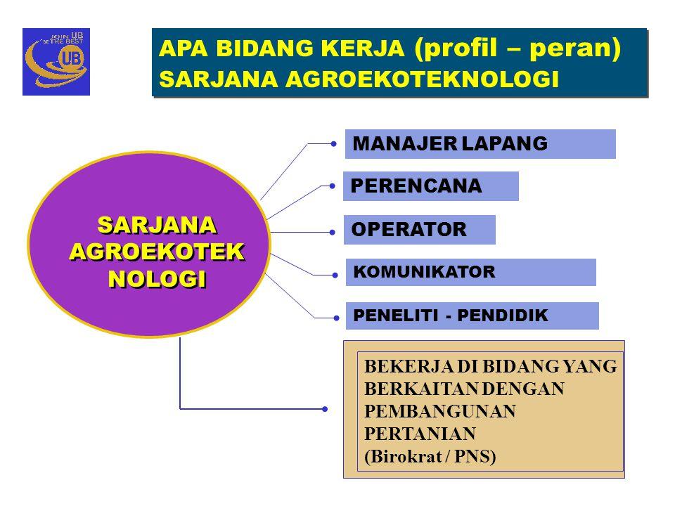 APA BIDANG KERJA (profil – peran) SARJANA AGROEKOTEKNOLOGI APA BIDANG KERJA (profil – peran) SARJANA AGROEKOTEKNOLOGI OPERATOR PENELITI - PENDIDIK PER