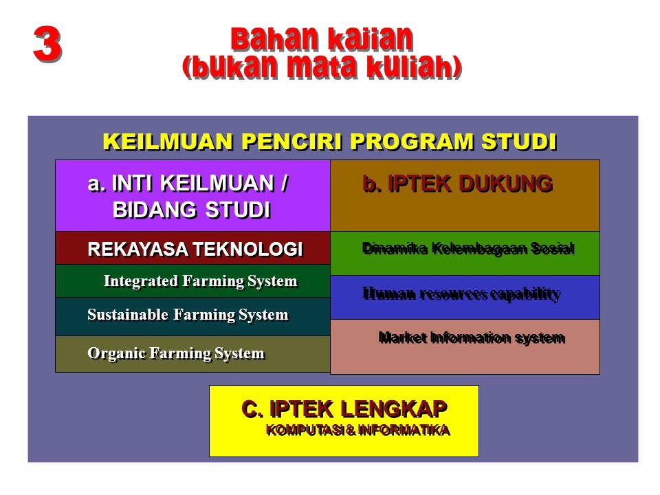 KEILMUAN PENCIRI PROGRAM STUDI a. INTI KEILMUAN / BIDANG STUDI REKAYASA TEKNOLOGI Integrated Farming System Sustainable Farming System Organic Farming