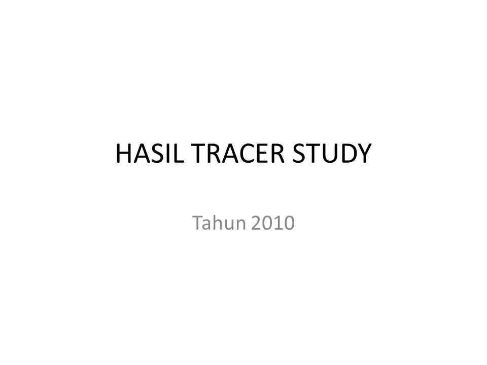 HASIL TRACER STUDY Tahun 2010