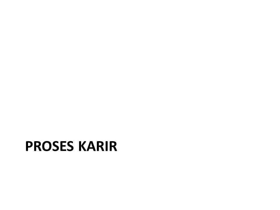 PROSES KARIR