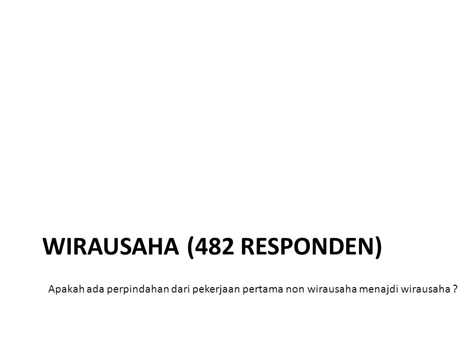 WIRAUSAHA (482 RESPONDEN) Apakah ada perpindahan dari pekerjaan pertama non wirausaha menajdi wirausaha