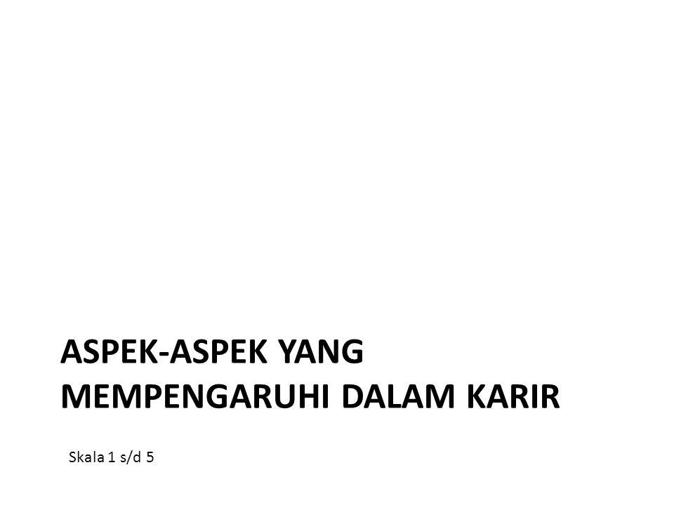 ASPEK-ASPEK YANG MEMPENGARUHI DALAM KARIR Skala 1 s/d 5