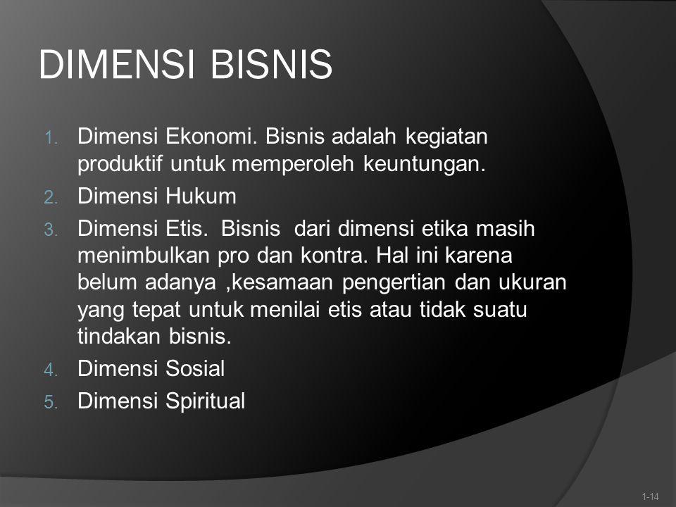 DIMENSI BISNIS 1. Dimensi Ekonomi. Bisnis adalah kegiatan produktif untuk memperoleh keuntungan. 2. Dimensi Hukum 3. Dimensi Etis. Bisnis dari dimensi