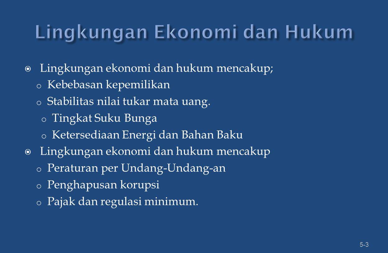  Lingkungan ekonomi dan hukum mencakup; o Kebebasan kepemilikan o Stabilitas nilai tukar mata uang.