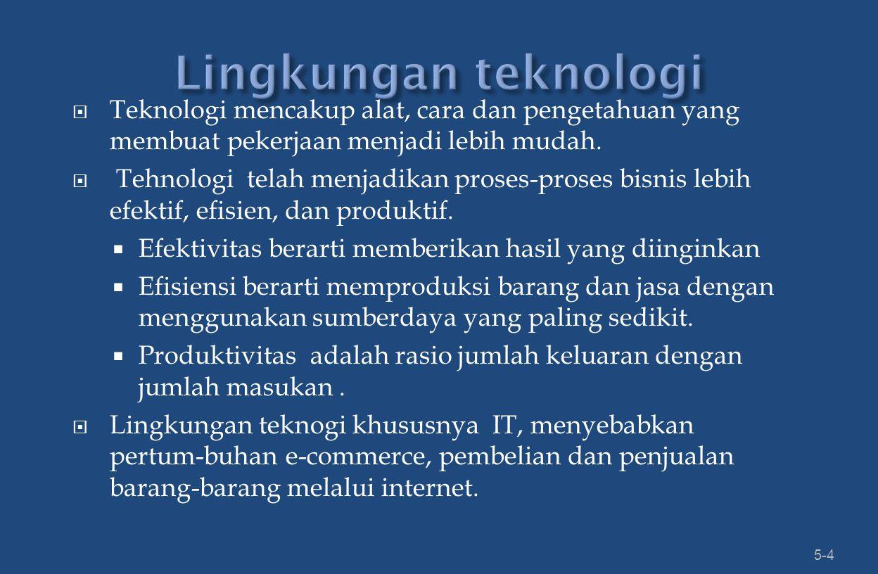  Teknologi mencakup alat, cara dan pengetahuan yang membuat pekerjaan menjadi lebih mudah.
