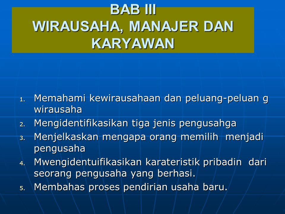 BAB III WIRAUSAHA, MANAJER DAN KARYAWAN 1.Memahami kewirausahaan dan peluang-peluan g wirausaha 2.
