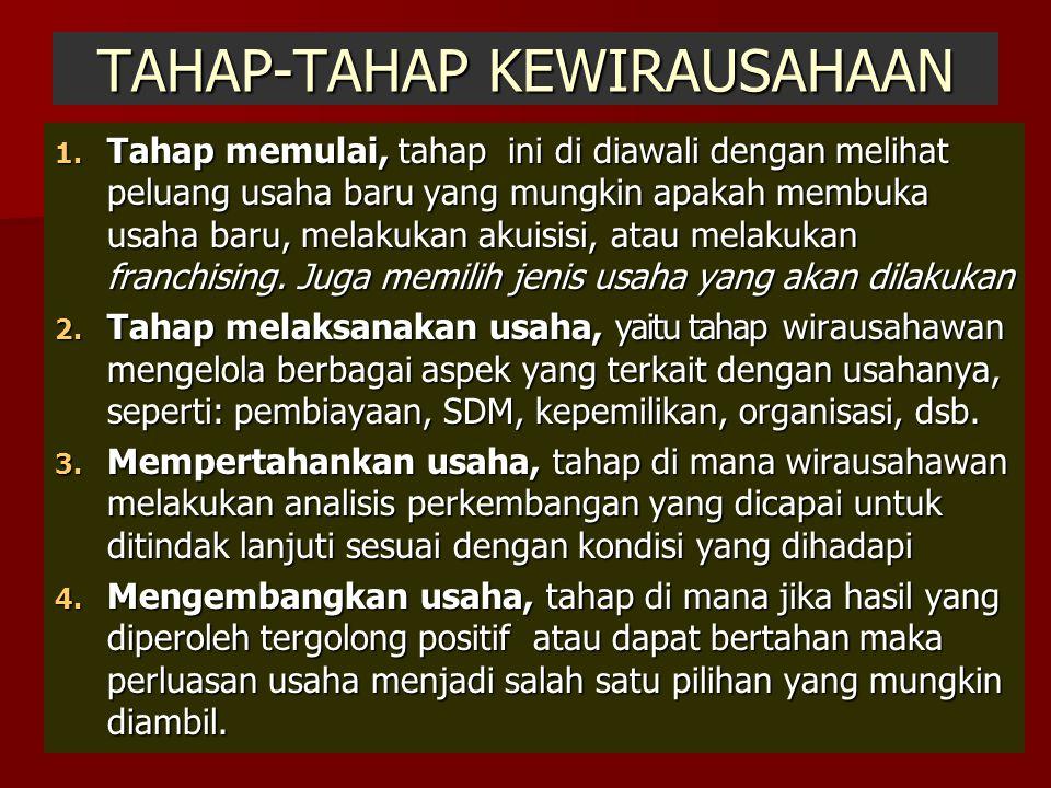 TAHAP-TAHAP KEWIRAUSAHAAN 1.