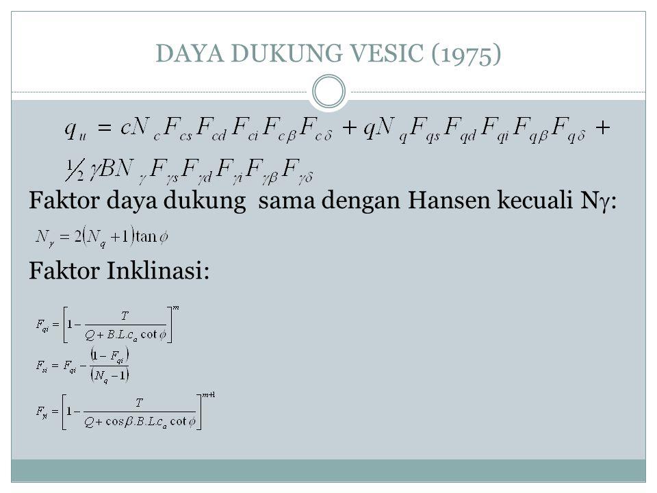 DAYA DUKUNG VESIC (1975) Faktor daya dukung sama dengan Hansen kecuali N  : Faktor Inklinasi: