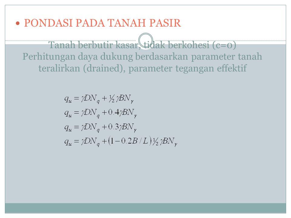Tanah berbutir kasar, tidak berkohesi (c=0) Perhitungan daya dukung berdasarkan parameter tanah teralirkan (drained), parameter tegangan effektif POND