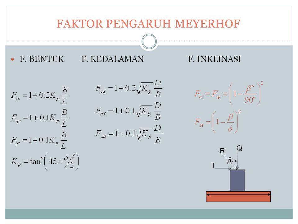 FAKTOR PENGARUH MEYERHOF F. BENTUK F. KEDALAMAN F. INKLINASI  Q T R