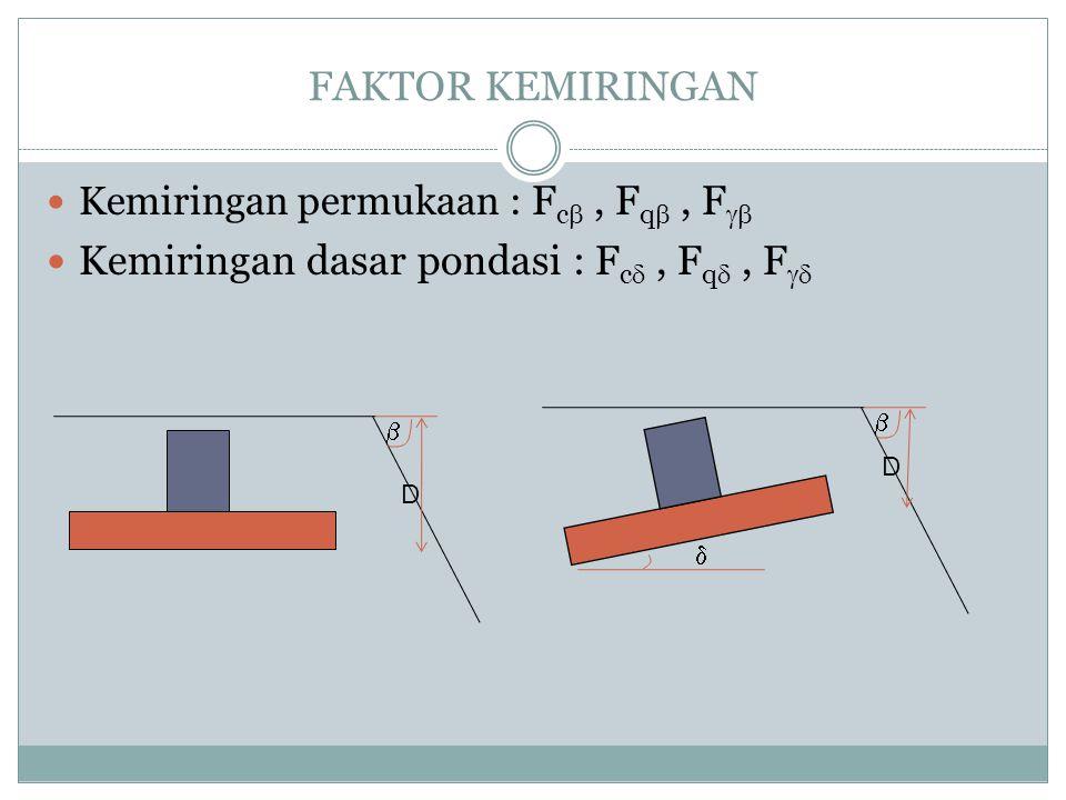 FAKTOR KEMIRINGAN Kemiringan permukaan : F c , F q , F  Kemiringan dasar pondasi : F c , F q , F   D  D 