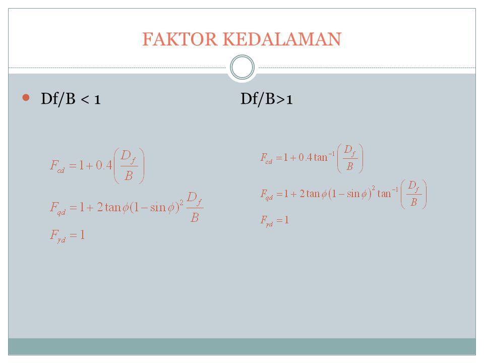 FAKTOR KEDALAMAN Df/B 1