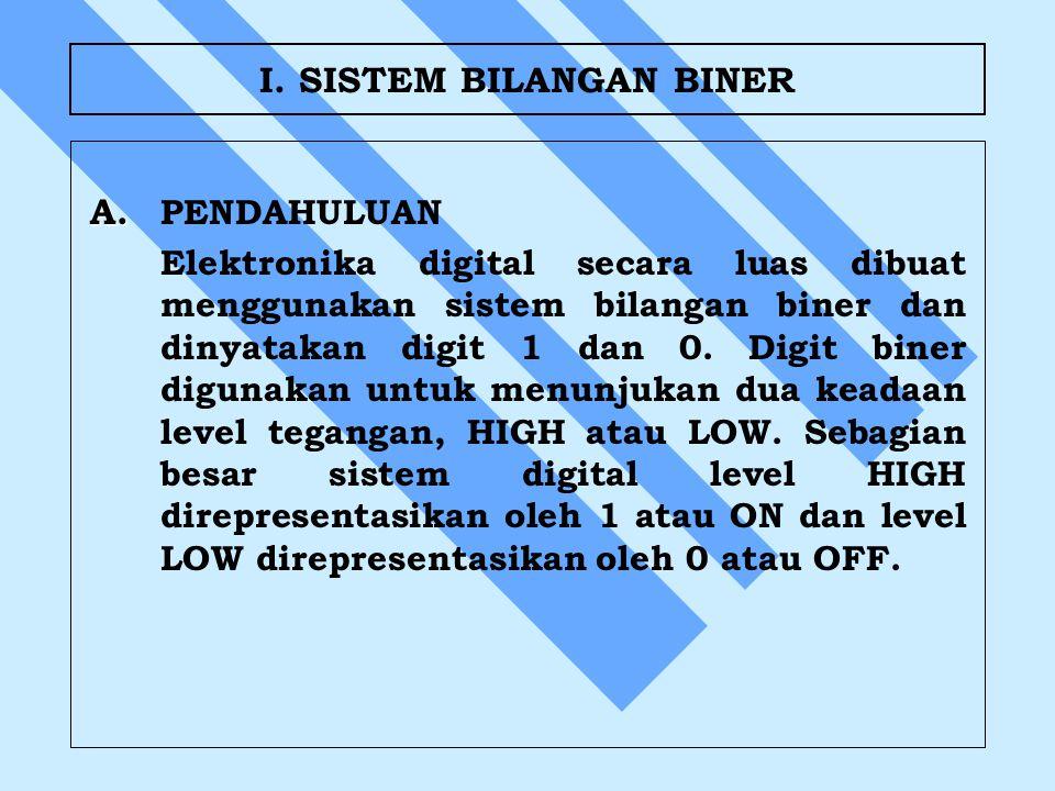 I. SISTEM BILANGAN BINER A. A. PENDAHULUAN Elektronika digital secara luas dibuat menggunakan sistem bilangan biner dan dinyatakan digit 1 dan 0. Digi