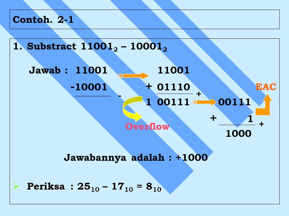 Contoh. 2-1 1.Substract 11001 2 – 10001 2 Jawab : 1100111001 - 10001 + 01110 100111 00111 + 1 1000 Jawabannya adalah : +1000  Periksa: 25 10 – 17 10