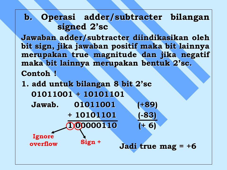 b. Operasi adder/subtracter bilangan signed 2'sc b. Operasi adder/subtracter bilangan signed 2'sc Jawaban adder/subtracter diindikasikan oleh bit sign