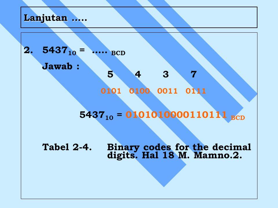 Lanjutan ….. 2.5437 10 = ….. BCD Jawab : 5437 0101 0100 0011 0111 5437 10 = 0101010000110111 BCD Tabel 2-4.Binary codes for the decimal digits. Hal 18
