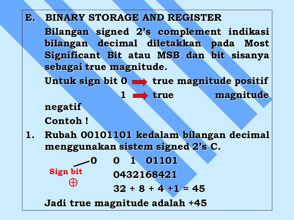 E. BINARY STORAGE AND REGISTER Bilangan signed 2's complement indikasi bilangan decimal diletakkan pada Most Significant Bit atau MSB dan bit sisanya