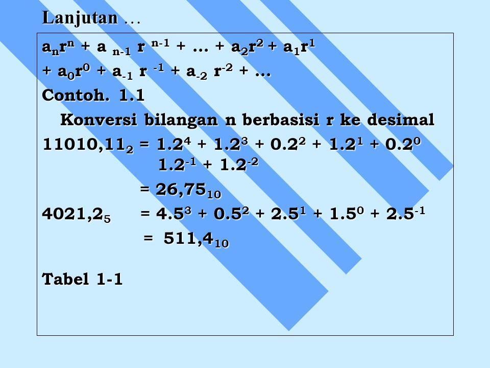 Lanjutan … a n r n + a n-1 r n-1 + … + a 2 r 2 + a 1 r 1 + a 0 r 0 + a -1 r -1 + a -2 r -2 + … Contoh. 1.1 Konversi bilangan n berbasisi r ke desimal