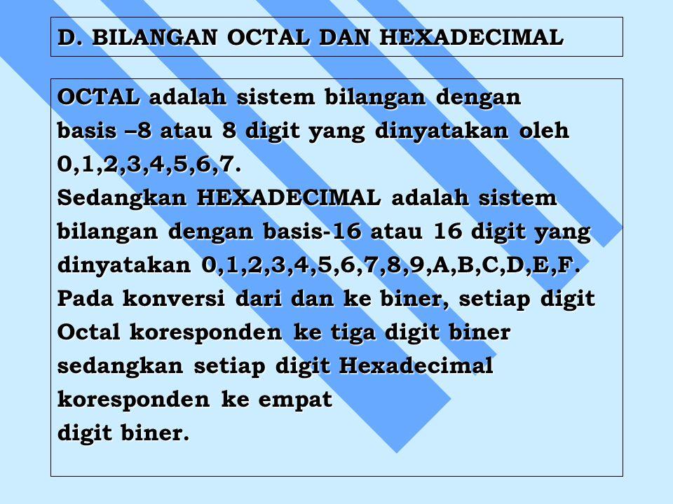 D. BILANGAN OCTAL DAN HEXADECIMAL OCTAL adalah sistem bilangan dengan basis –8 atau 8 digit yang dinyatakan oleh 0,1,2,3,4,5,6,7. Sedangkan HEXADECIMA