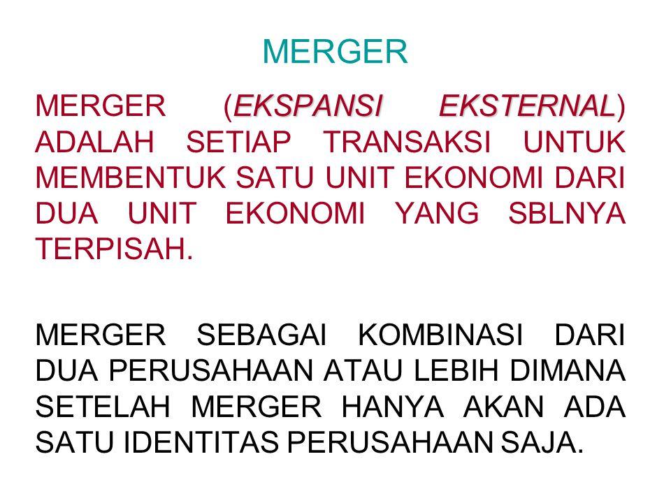 MERGER EKSPANSI EKSTERNAL MERGER (EKSPANSI EKSTERNAL) ADALAH SETIAP TRANSAKSI UNTUK MEMBENTUK SATU UNIT EKONOMI DARI DUA UNIT EKONOMI YANG SBLNYA TERP