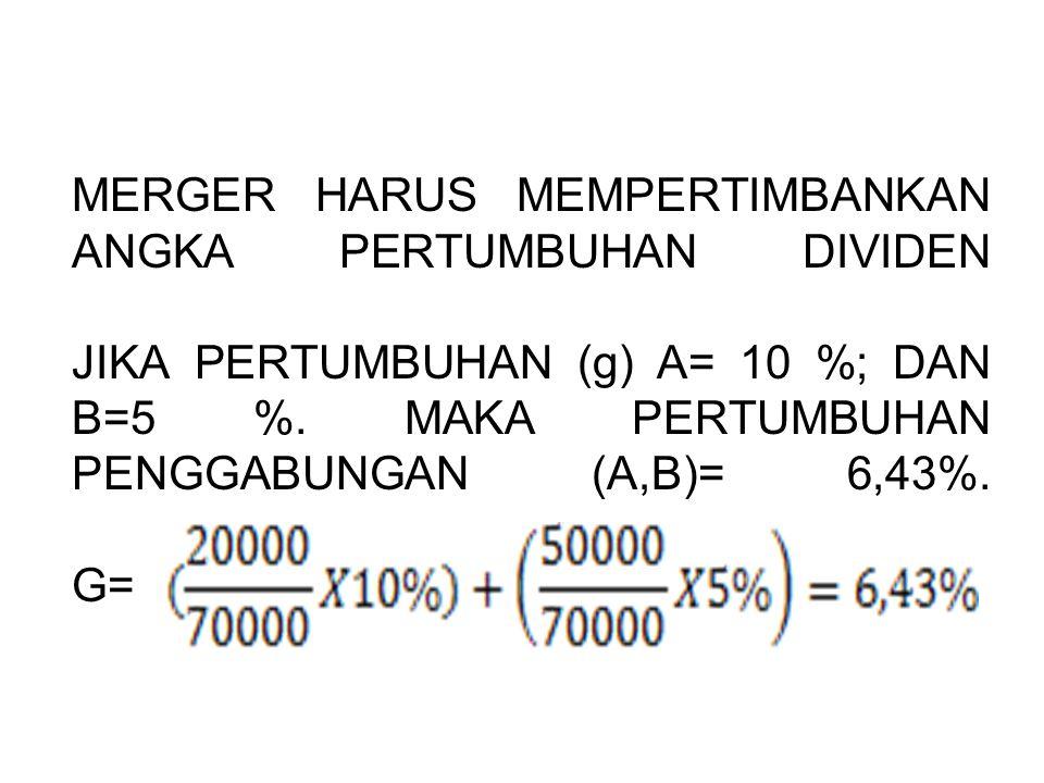 MERGER HARUS MEMPERTIMBANKAN ANGKA PERTUMBUHAN DIVIDEN JIKA PERTUMBUHAN (g) A= 10 %; DAN B=5 %. MAKA PERTUMBUHAN PENGGABUNGAN (A,B)= 6,43%. G=
