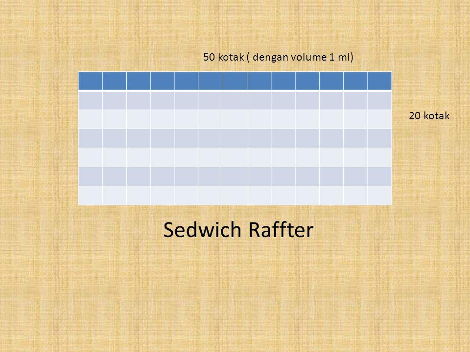 Sedwich Raffter 20 kotak 50 kotak ( dengan volume 1 ml)