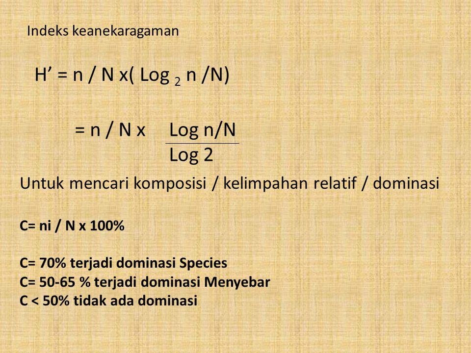 Indeks keanekaragaman H' = n / N x( Log 2 n /N) = n / N xLog n/N Log 2 Untuk mencari komposisi / kelimpahan relatif / dominasi C= ni / N x 100% C= 70%