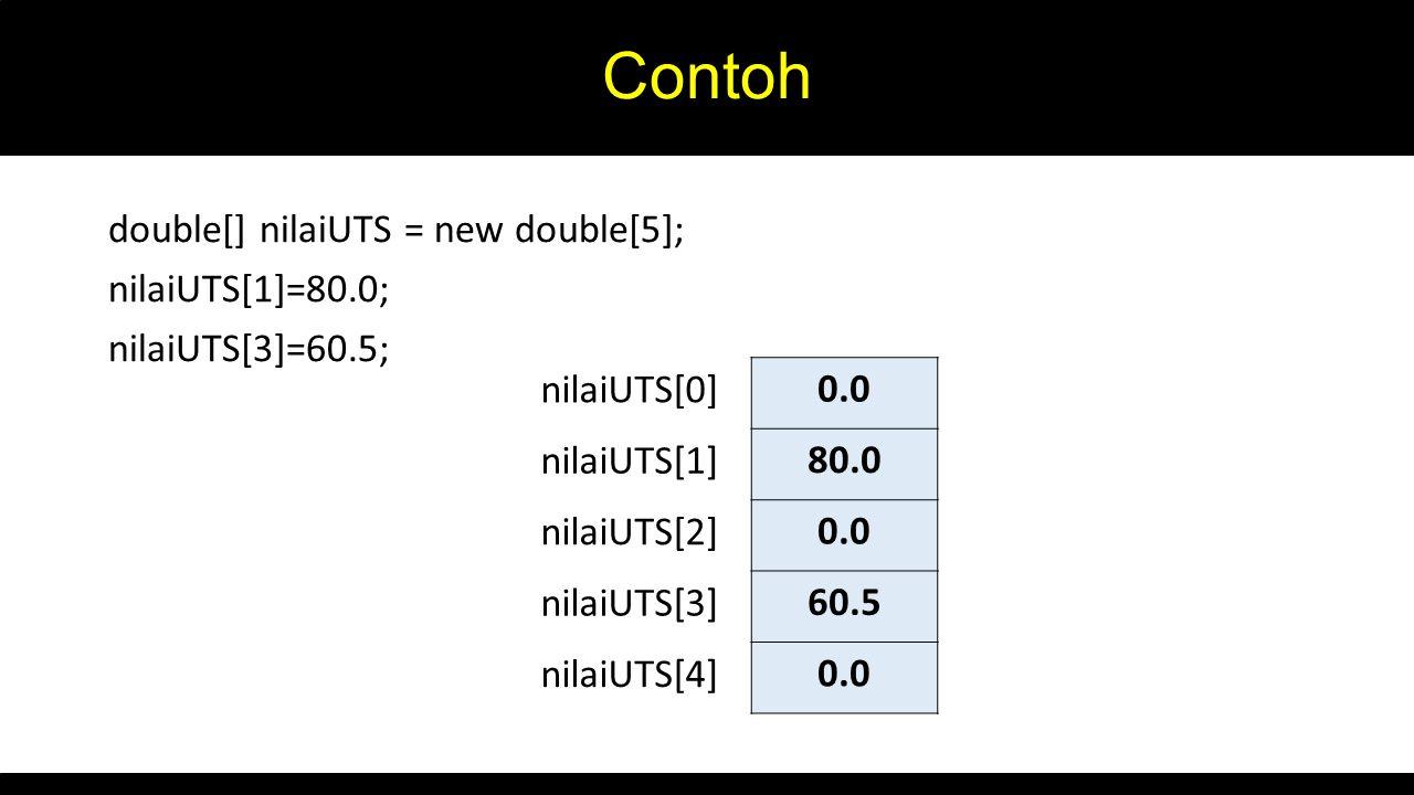 Contoh double[] nilaiUTS = new double[5]; nilaiUTS[1]=80.0; nilaiUTS[3]=60.5; 0.0 80.0 0.0 60.5 0.0 nilaiUTS[0] nilaiUTS[1] nilaiUTS[2] nilaiUTS[3] nilaiUTS[4]