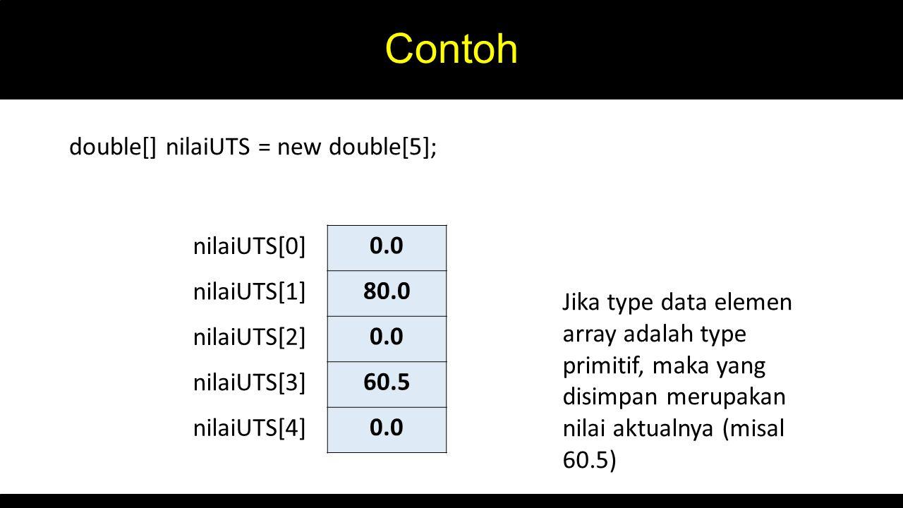 Contoh double[] nilaiUTS = new double[5]; 0.0 80.0 0.0 60.5 0.0 nilaiUTS[0] nilaiUTS[1] nilaiUTS[2] nilaiUTS[3] nilaiUTS[4] Jika type data elemen array adalah type primitif, maka yang disimpan merupakan nilai aktualnya (misal 60.5)