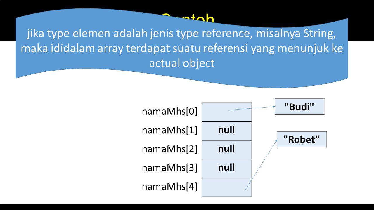 Contoh null namaMhs[0] namaMhs[1] namaMhs[2] namaMhs[3] namaMhs[4] Budi Robet jika type elemen adalah jenis type reference, misalnya String, maka ididalam array terdapat suatu referensi yang menunjuk ke actual object