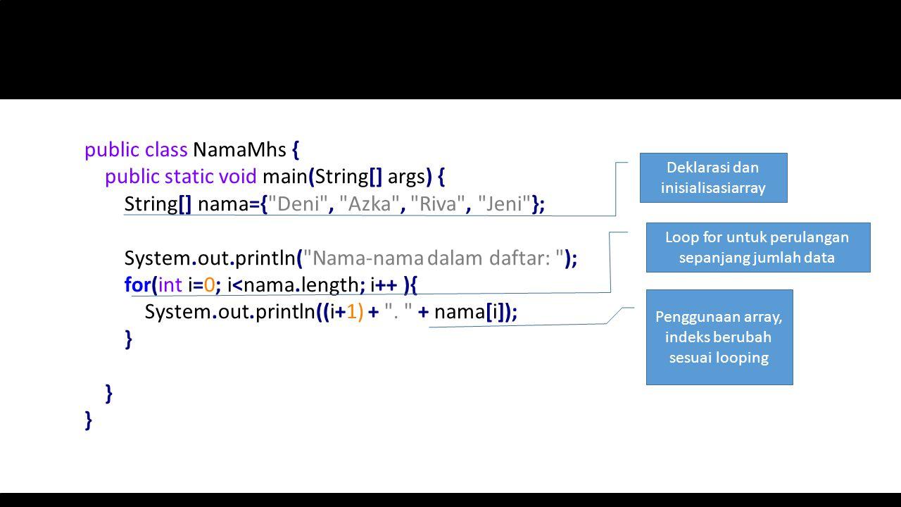 public class NamaMhs { public static void main(String[] args) { String[] nama={ Deni , Azka , Riva , Jeni }; System.out.println( Nama-nama dalam daftar: ); for(int i=0; i<nama.length; i++ ){ System.out.println((i+1) + .