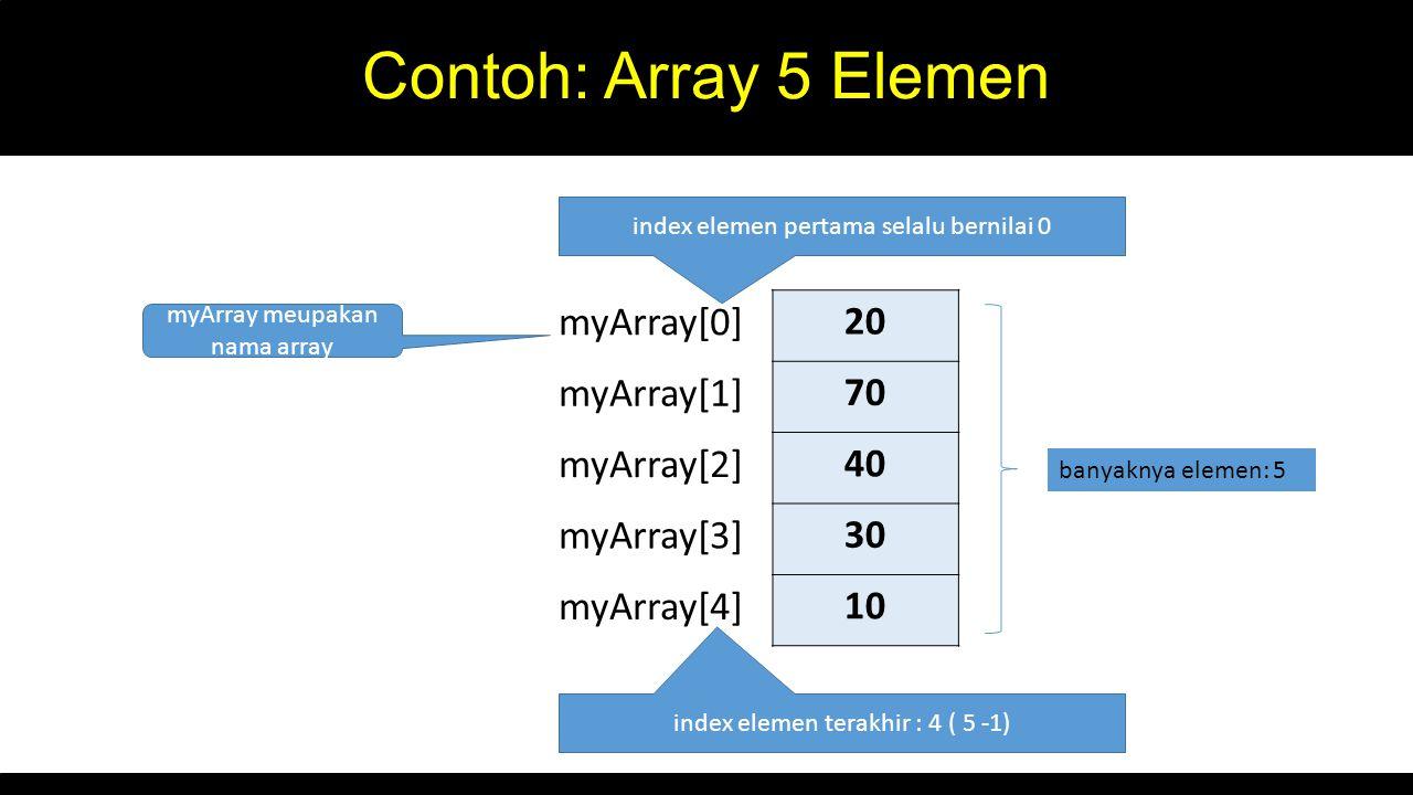 Contoh: Array 5 Elemen 20 70 40 30 10 myArray[0] myArray[1] myArray[2] myArray[3] myArray[4] index elemen pertama selalu bernilai 0 index elemen terakhir : 4 ( 5 -1) banyaknya elemen: 5 myArray meupakan nama array