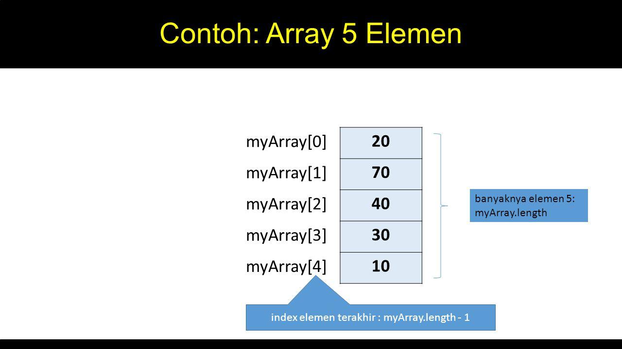 Contoh: Array 5 Elemen 20 70 40 30 10 myArray[0] myArray[1] myArray[2] myArray[3] myArray[4] index elemen terakhir : myArray.length - 1 banyaknya elemen 5: myArray.length