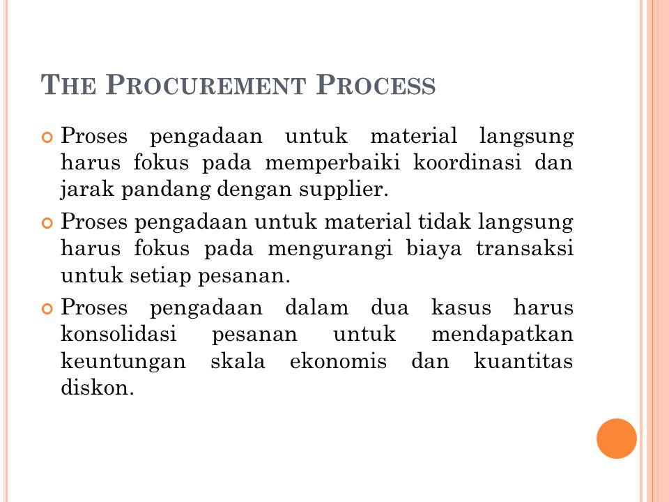 T HE P ROCUREMENT P ROCESS Proses pengadaan untuk material langsung harus fokus pada memperbaiki koordinasi dan jarak pandang dengan supplier. Proses