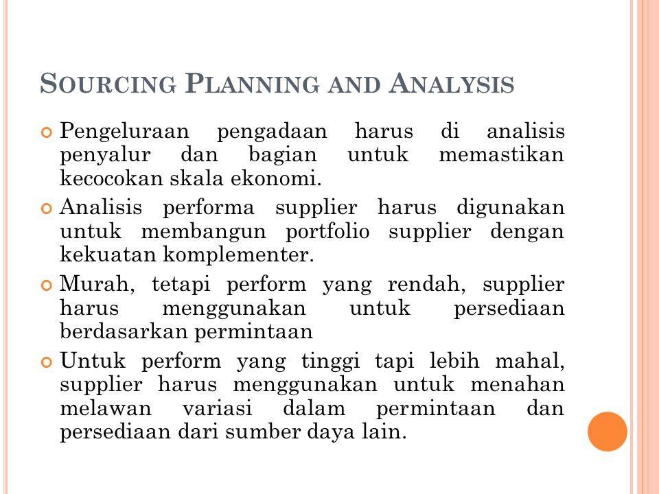 S OURCING P LANNING AND A NALYSIS Pengeluraan pengadaan harus di analisis penyalur dan bagian untuk memastikan kecocokan skala ekonomi. Analisis perfo