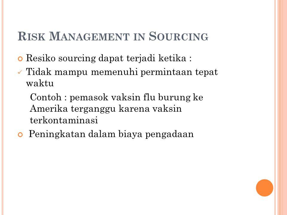 R ISK M ANAGEMENT IN S OURCING Resiko sourcing dapat terjadi ketika : Tidak mampu memenuhi permintaan tepat waktu Contoh : pemasok vaksin flu burung k