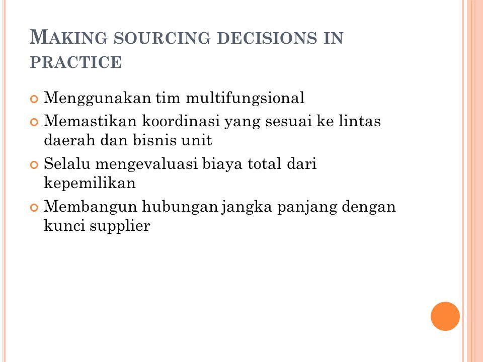 M AKING SOURCING DECISIONS IN PRACTICE Menggunakan tim multifungsional Memastikan koordinasi yang sesuai ke lintas daerah dan bisnis unit Selalu menge