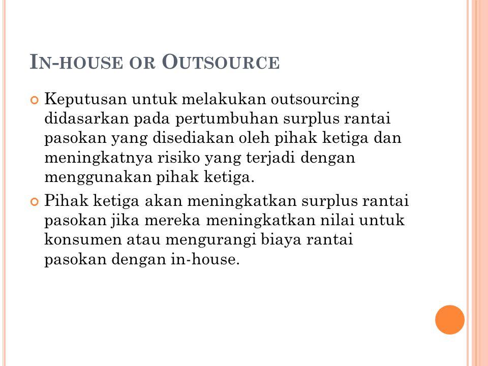 I N - HOUSE OR O UTSOURCE Keputusan untuk melakukan outsourcing didasarkan pada pertumbuhan surplus rantai pasokan yang disediakan oleh pihak ketiga d
