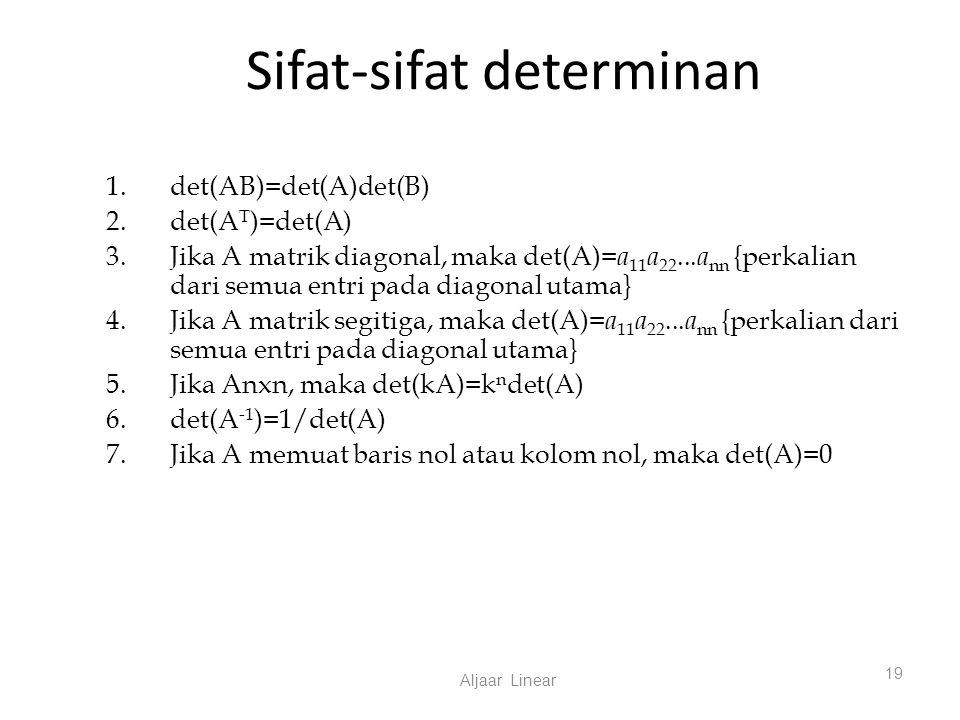 Aljaar Linear 19 Sifat-sifat determinan 1.det(AB)=det(A)det(B) 2.det(A T )=det(A) 3.Jika A matrik diagonal, maka det(A)= a 11 a 22...