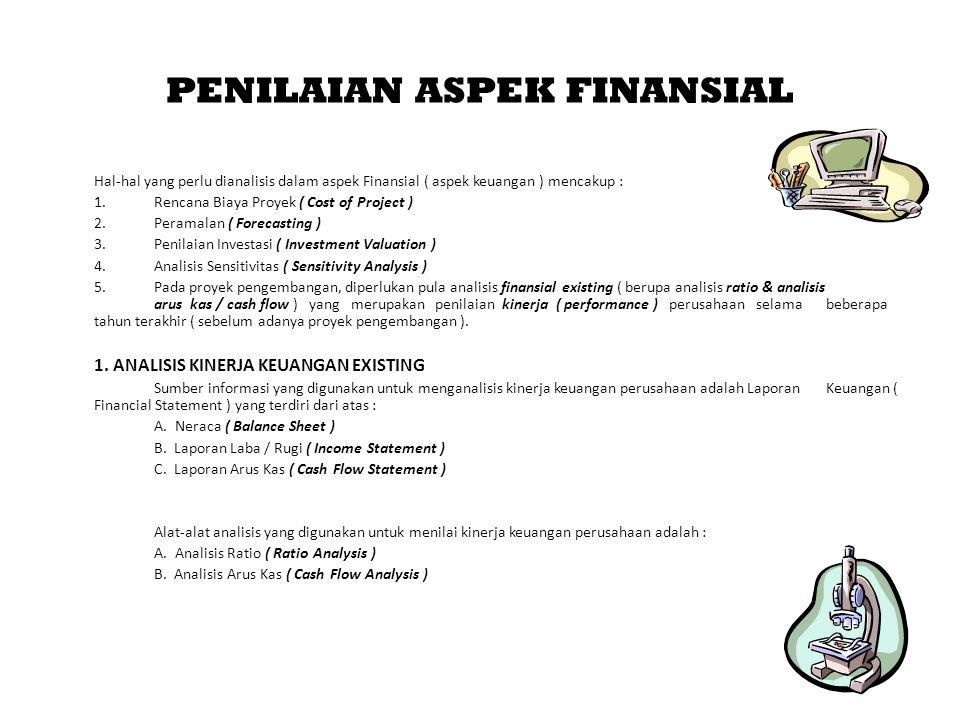 PENILAIAN ASPEK FINANSIAL Hal-hal yang perlu dianalisis dalam aspek Finansial ( aspek keuangan ) mencakup : 1. Rencana Biaya Proyek ( Cost of Project